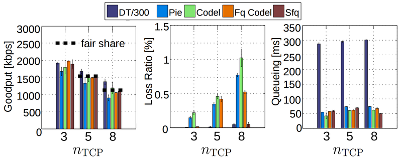File:Vs tcp.png